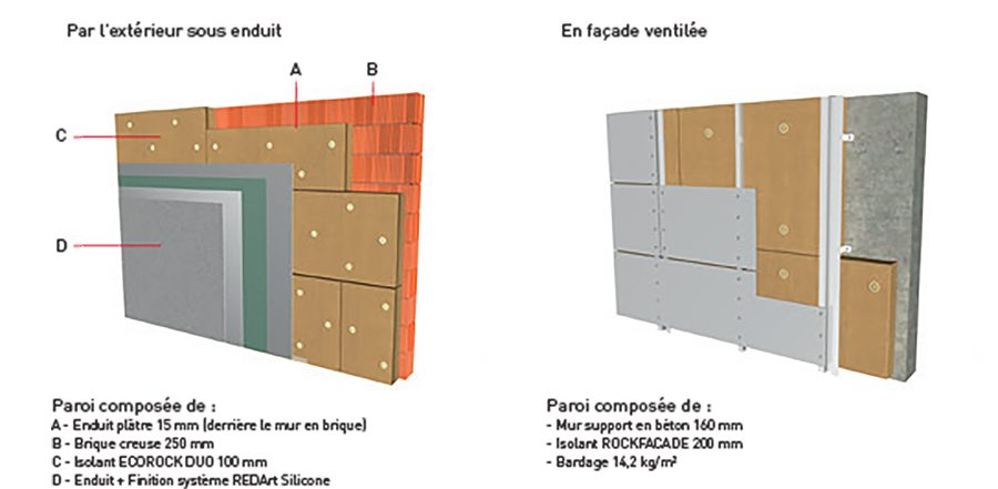 ecopro-isolation-facade